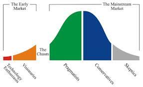 The chasm v1